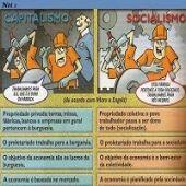 Capitalismo ou Socialismo? Qual o Melhor?