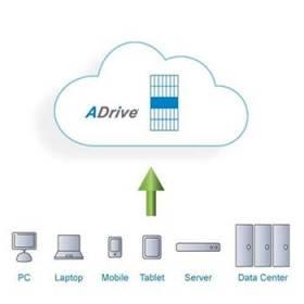 Como fazer um Backup com o ADrive