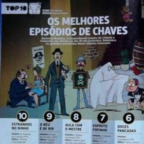 Revista Mundo Estranho teve matéria sobre Chaves
